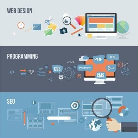 Páginas web programación tradicional