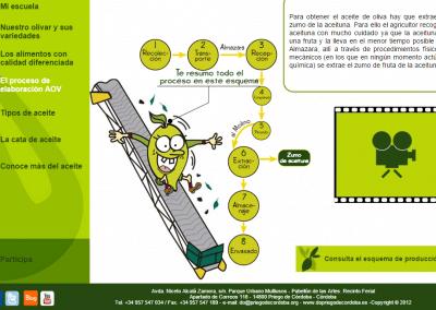 Programación Página web Escuela Infantil de Cata de Aceite