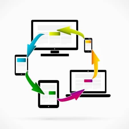 Diseño web Responsive – Diseño web en dispositivos móviles