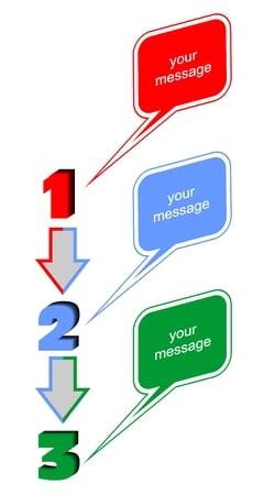 ordenar post utilizando campos personalizados
