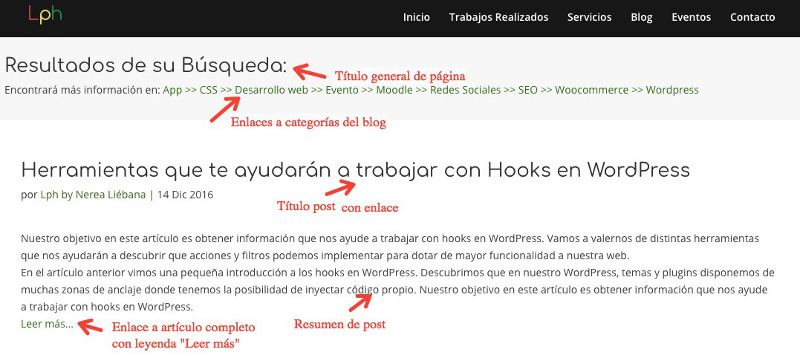 Modificar página search en WordPress